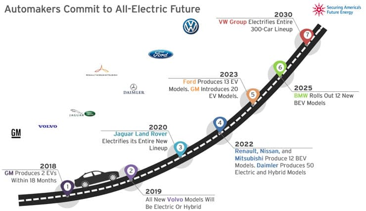 Disruptive Trends for 2021 img four