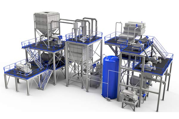A new research project for the future of plastics recycling from shredder residues p two